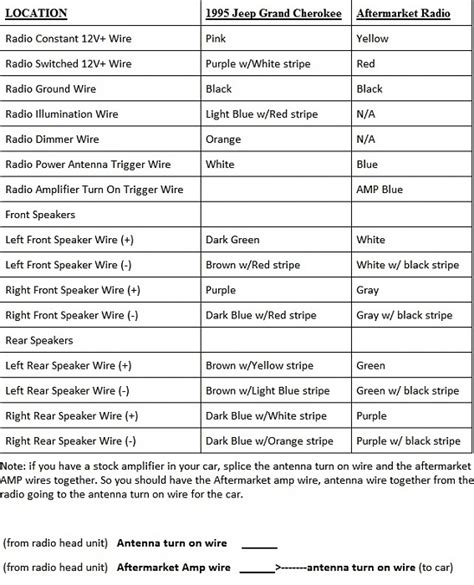 2008 jeep wrangler stereo wiring diagram jeep wiring