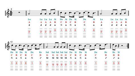 despacito tab despacito guitar tab sheet music guitar chords easy