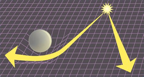 Bending Of Light Illuminating Relativity Experimenting With The Stars