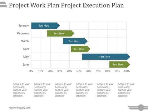 Project Execution Plan Template April Onthemarch Co Business Execution Plan Template