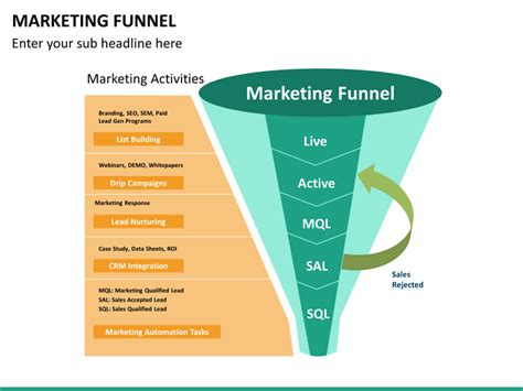Marketing Funnel Powerpoint Template Sketchbubble Marketing Funnel Template