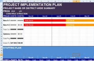 implementation approach template project implementation plan template excel exceltemple