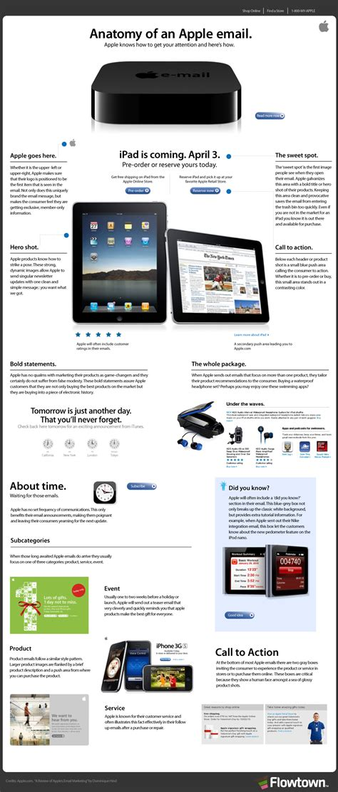 layout email mkt infographic anatomy of an apple email email design review