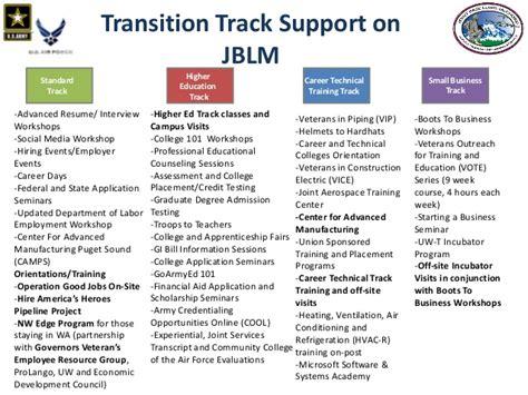 Jblm Resume Help hiring veterans to meet the demand for 21st century skills