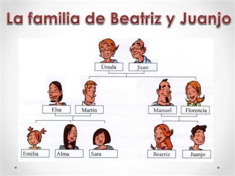 imagenes sobre la familia en ingles vocabulario de la familia