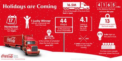 firma coca cola coca cola truck tour infographic coca cola gb
