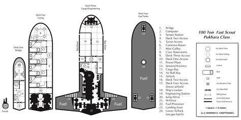 Spaceship Floor Plan Generator traveller beowulf class free trader deck plans