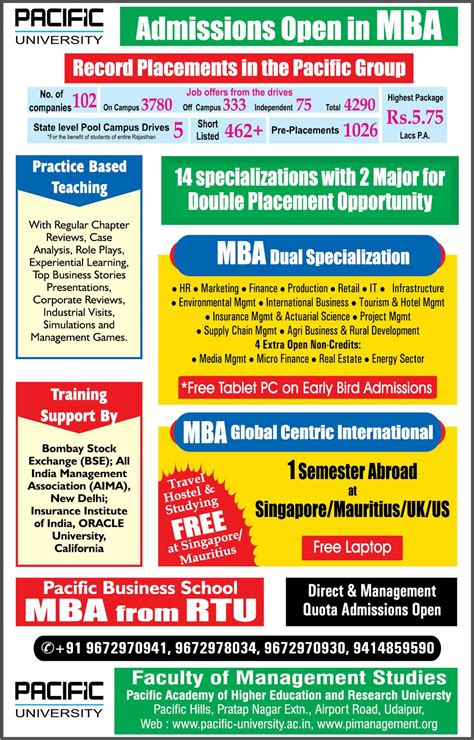 Bse Mba Review by Pacific Record Placements In The Pacific