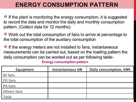 energy usage pattern in kerala energy saving fan ppt