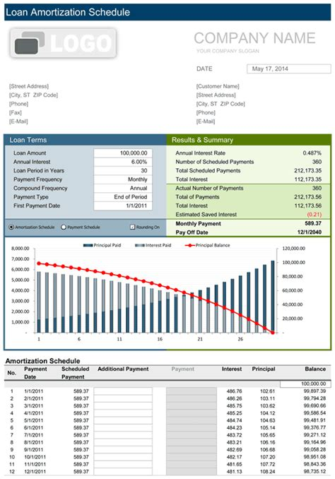 Interest Only Loan Calculator Free For Excel Simple Interest Loan Template