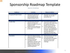 data governance project plan template edw webinar managing change for successful data governance