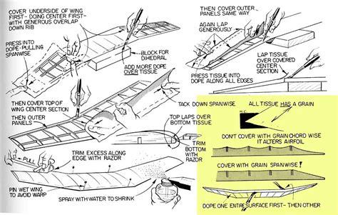 aeromodelli di carta volanti modelspan colorata pagina 5 baronerosso it forum