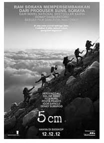 unsur intrinsik film filosofi kopi analisis film 5cm sinopsis unsur intrinsik tema ruang