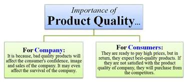 Explain Quality What Is Product Quality Definition Meaning Importance