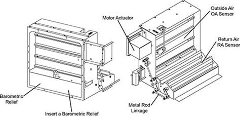 design and application guide for honeywell economizer controls what is an economizer aka mixing box economizers class
