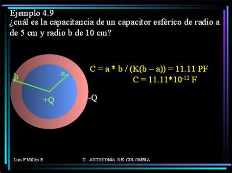condensador esferico capacitancia capacitor esferico formula 28 images potencial el 233 ctrico capacidad de condensador esf