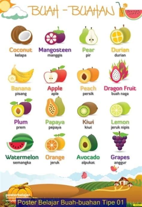 Poster Belajar Anak Tipe Matematika jual poster belajar buah buahan tipe 01 tipe 02 di lapak sudrajat tokozakki