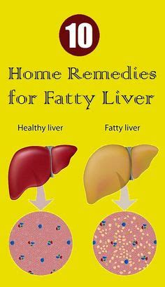 Top 10 Home Remedies For Liver Detox by Find Out The Reason Why Your Stomach Hurts Texts Charts