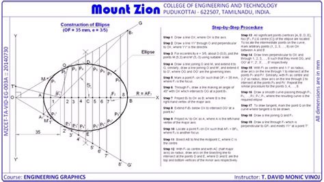 how to draw conic sections construction of ellipse by eccentricity method conic