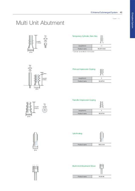 yamaha neos 50 wiring diagram choice image diagram