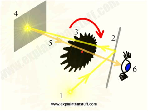 how do you measure the speed of light the greatest physics experiments of all explain