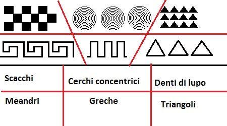decorazioni vasi greci arte semplice e poi gli stili nei vasi greci e le