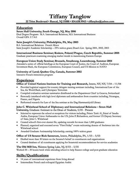 International Relations Specialist Cover Letter by International Relations Resume