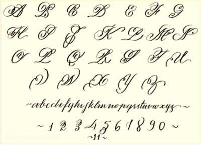 9 letras para tatuajes del nombre victoria letras para 31 mejores im 225 genes de caligraf 237 a en pinterest
