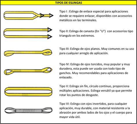 revision de cadenas y eslingas pin eslingas poliester en anuncionet on pinterest