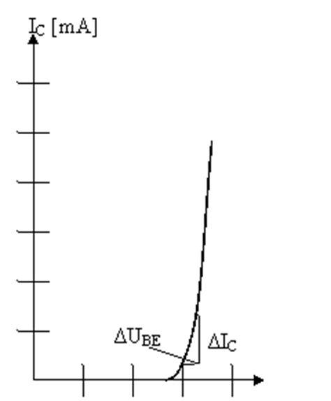 bipolar transistor grundschaltungen bipolar transistor arbeitspunkt 28 images transistor grundschaltungen bipolartransistoren