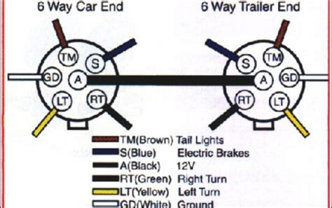 big tex trailer wire diagram wiring diagram and