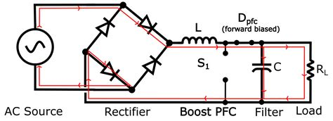 what is pfc boost inductor what is pfc boost inductor 28 images how the boost pfc converter circuit improves power