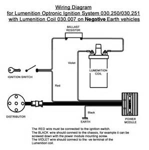 mini electronic ignition wiring diagram mini mini cooper free wiring diagrams