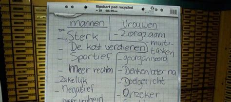 Thursday Quiz Match The Phone To The Stereotype by Vechten Tegen Stereotypen Is Zinloos Ga Liever