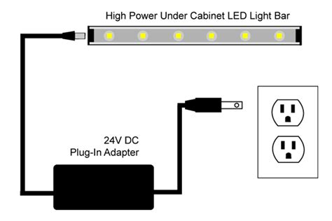 under cabinet led lights wiring diagram under free under cabinet led lights wiring diagram wiring diagrams