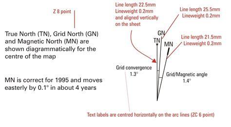 declination diagram geoscience australia appendix b ntms map layout guides