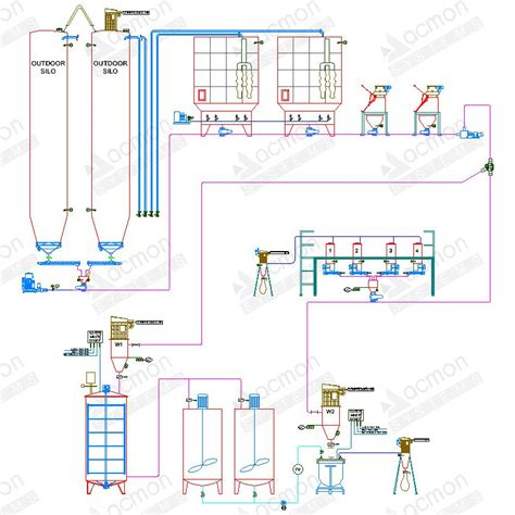 bakery layout design download bakery layout plan cake ideas and designs