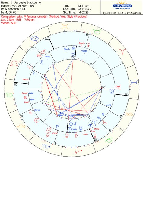 moon in 4th house synastry moon in 4th house synastry 28 images 1027 best images about astrology on moon in