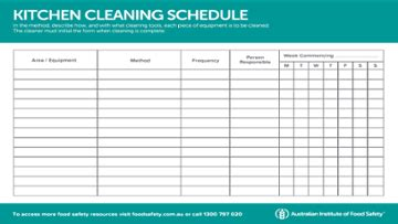 Kitchen Equipment Cleaning Schedule Restaurant Record Keeping Template