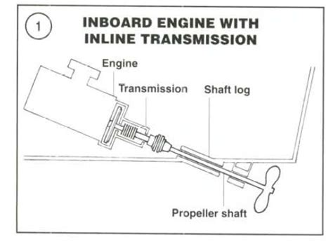 moomba boat transmission fluid i have a 2002 moomba two issues the drive alarm light