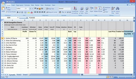 Spreadsheet Integration by Guide Using Microsoft Excel Free Pictures Finder