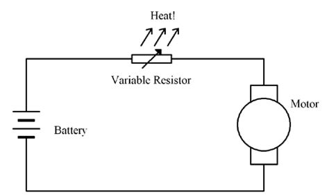 variable resistor to motor speed critical velocity frequently asked questions