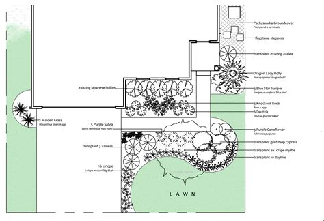 residential layout wikipedia landscape design wikipedia the free encyclopedia clipgoo