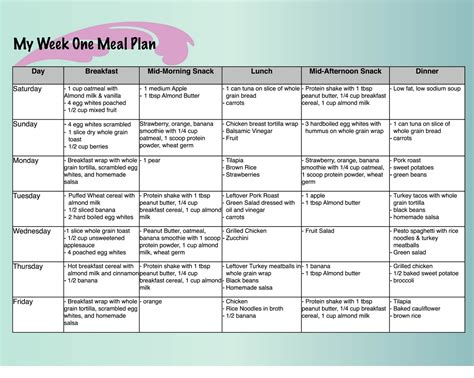 home diet plans clean eating meal plan for weight loss best diet