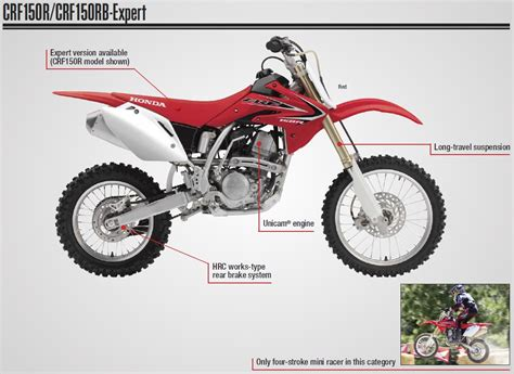 how long is a motocross related keywords suggestions for crf 150