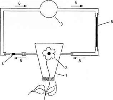 figure 4 trap diagram headspace techniques flavor compounds barnard health care