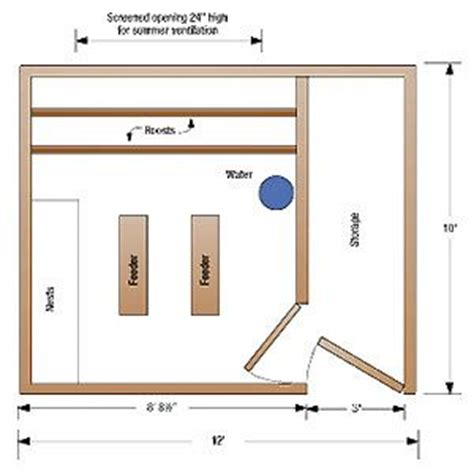 poultry hatchery layout design 20 best images about building a chicken coop on pinterest