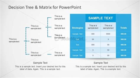 Decision Tree Matrix For Powerpoint Presentations Slidemodel Powerpoint Decision Tree Template