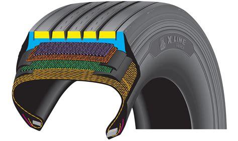 tire retread reviews 2017 2018 michelin retread warranty michelin truck tires 2017 2018 2019 ford price release date reviews