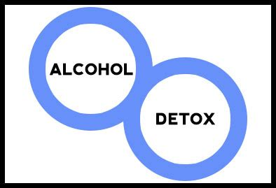 Detox Programs In The Area by Detox Treatment Centers Safe Comfortable Detox